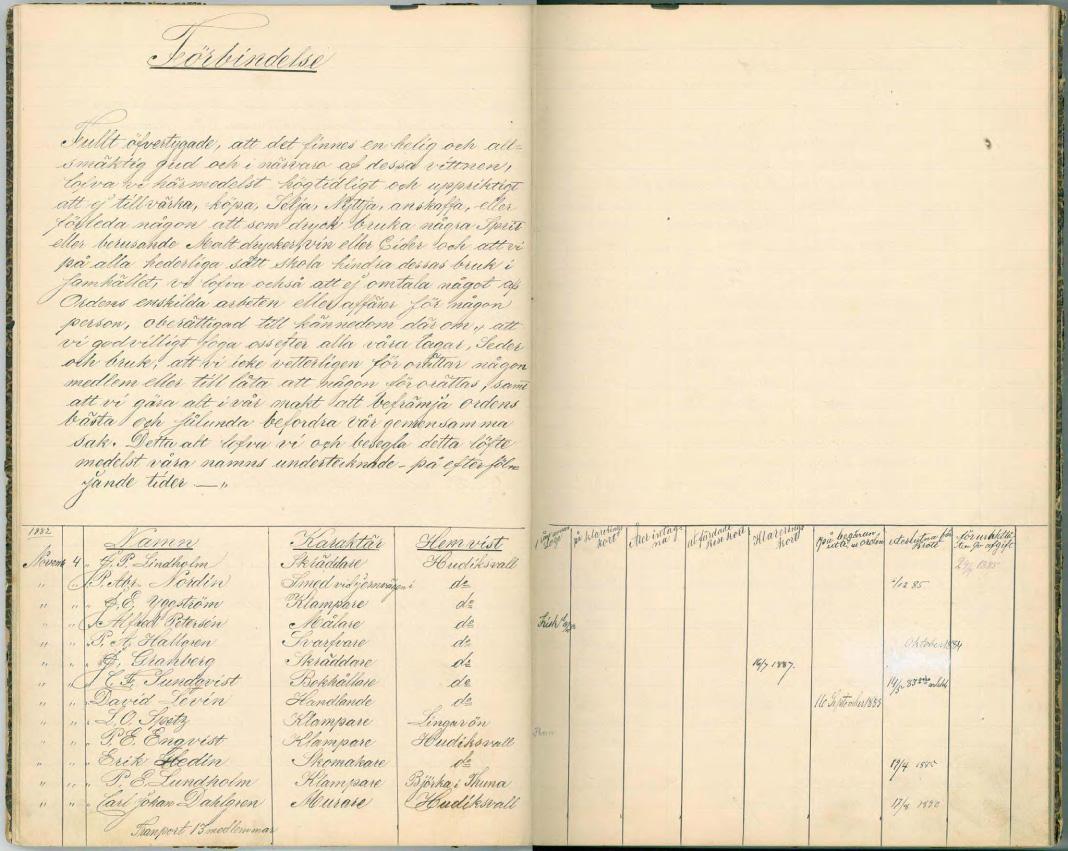 Medlemsförbindelse 1882-1
